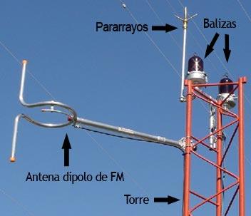 Antena y Torre