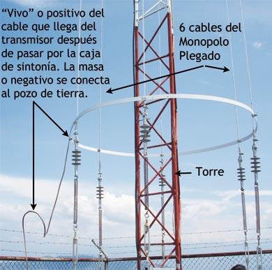 Monopolo Antena AM