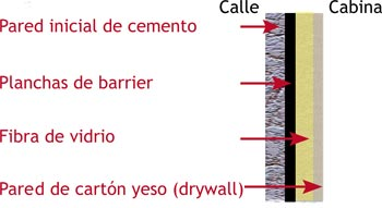 Manual para radialistas analfat cnicos for Planchas de yeso carton